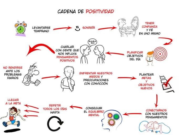 La-Positividad-y-sus-Beneficios-001